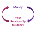 Money and Your Relationship to Money
